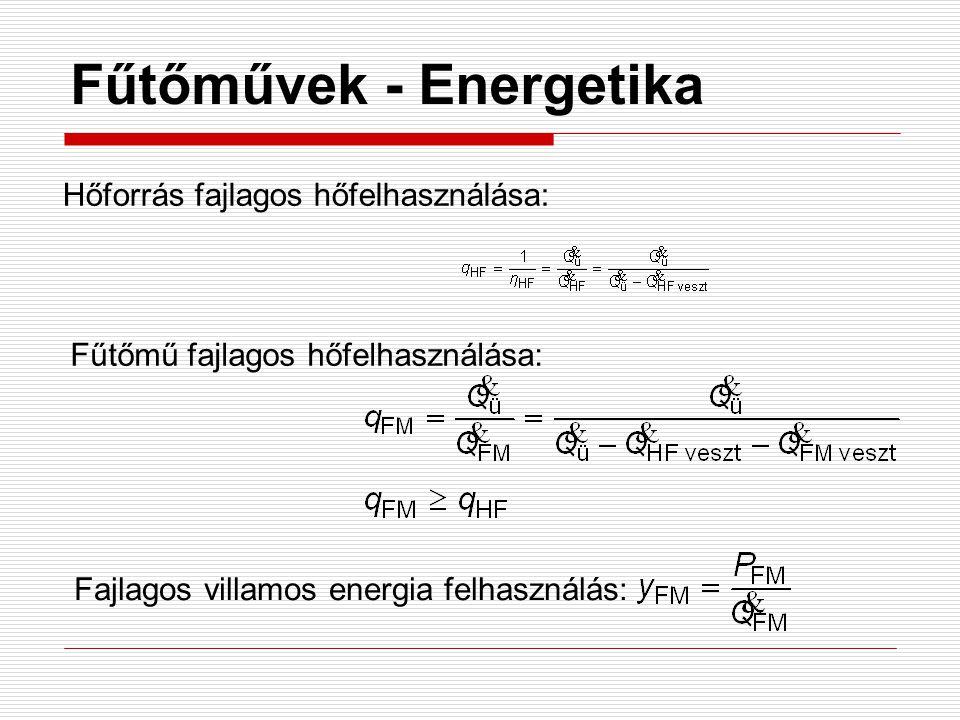 Fűtőművek - Energetika Hőforrás fajlagos hőfelhasználása: Fűtőmű fajlagos hőfelhasználása: Fajlagos villamos energia felhasználás: