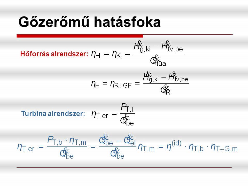 Gőzerőmű hatásfoka Hőforrás alrendszer: Turbina alrendszer:
