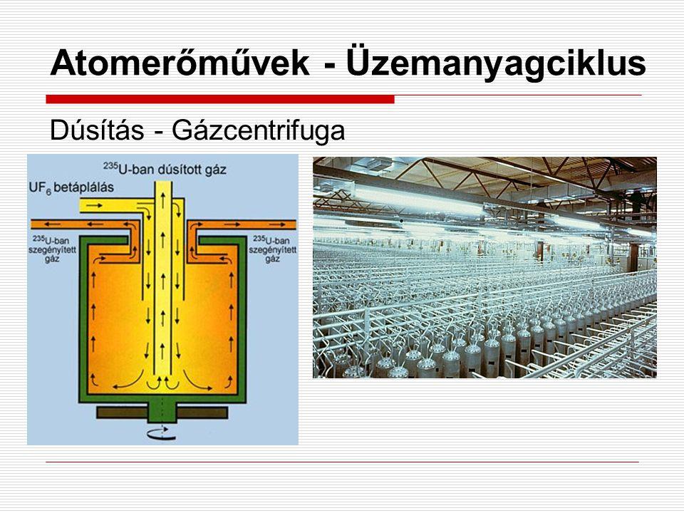 Atomerőművek - Üzemanyagciklus Dúsítás - Gázcentrifuga
