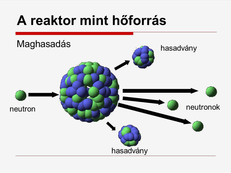 A reaktor mint hőforrás Maghasadás neutronok neutron hasadvány