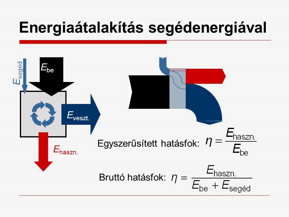 Energiaátalakítás segédenergiával E be E veszt. E haszn. E segéd Egyszerűsített hatásfok: Bruttó hatásfok: