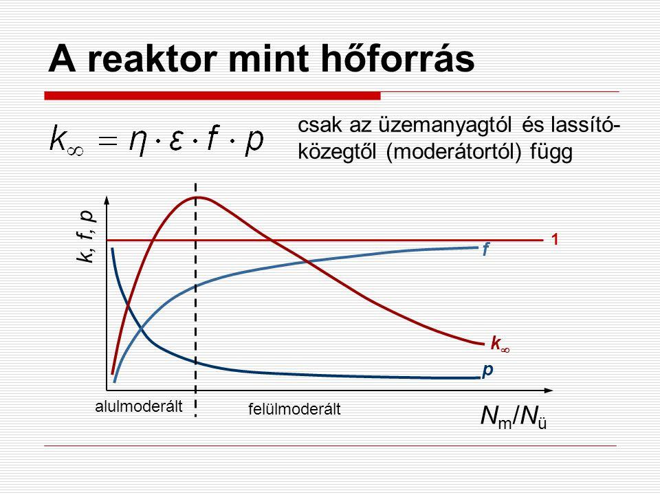 A reaktor mint hőforrás csak az üzemanyagtól és lassító- közegtől (moderátortól) függ k, f, p Nm/NüNm/Nü 1 p f alulmoderált felülmoderált kk