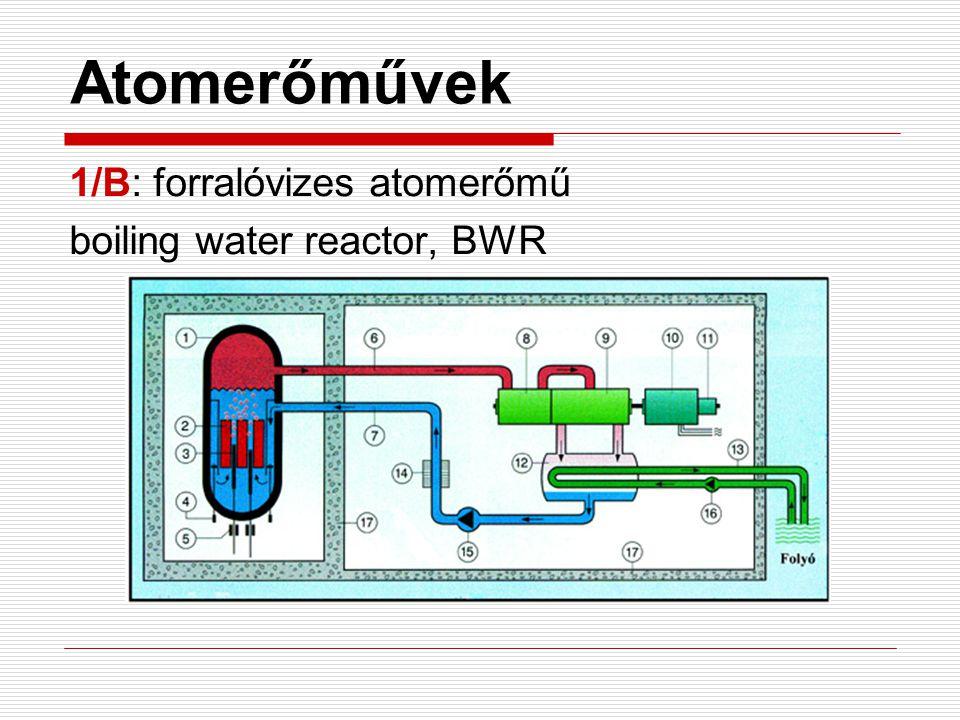 Atomerőművek 1/B: forralóvizes atomerőmű boiling water reactor, BWR