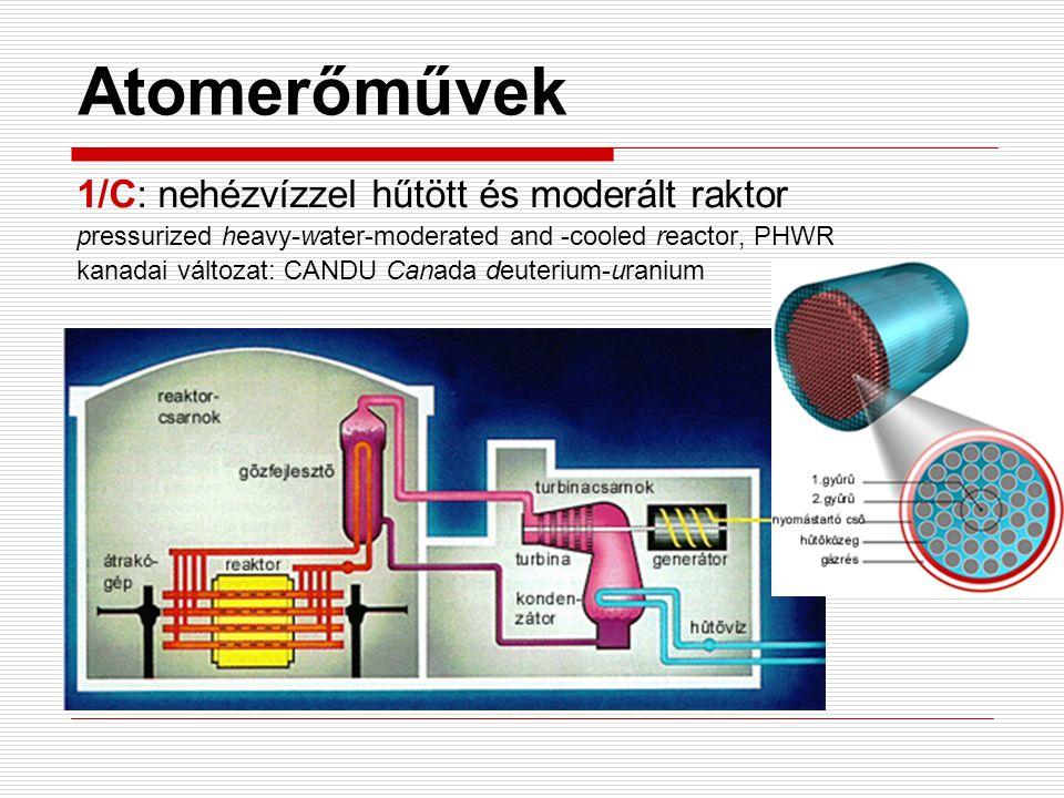 Atomerőművek 1/C: nehézvízzel hűtött és moderált raktor pressurized heavy-water-moderated and -cooled reactor, PHWR kanadai változat: CANDU Canada deu
