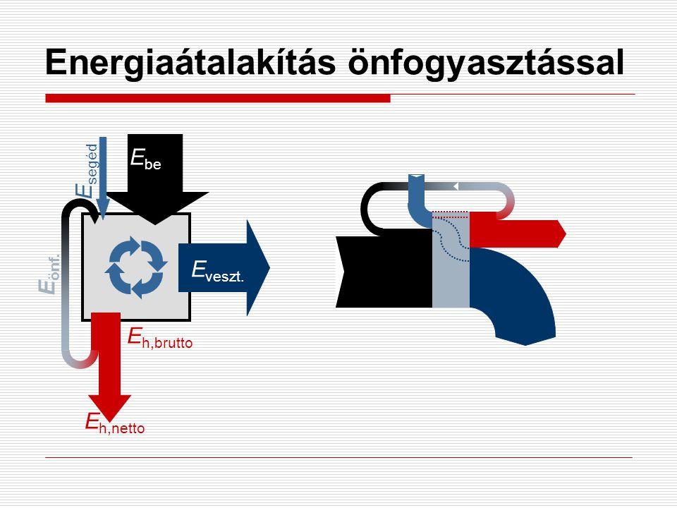 Atomerőművek - Üzemanyagciklus Konverzió UF 6 előállítása (csak egyféle F izotóp van) mérgező és korrozív (Al 2 O 3 -t, Ni-t és PTFE-t nem támadja) 235 UF6: 349 g/mol 238 UF6: 352 g/mol tömeg szerinti szétválasztás