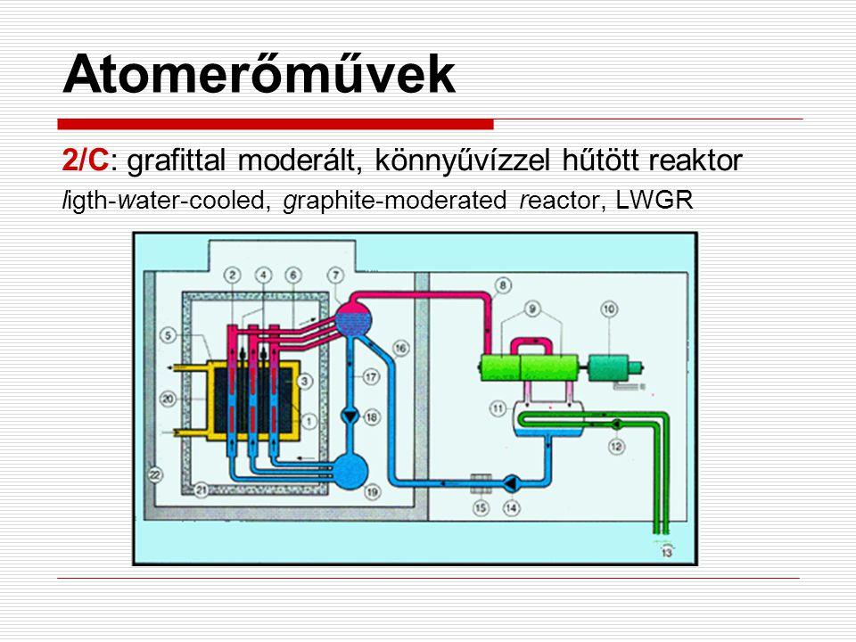 Atomerőművek 2/C: grafittal moderált, könnyűvízzel hűtött reaktor ligth-water-cooled, graphite-moderated reactor, LWGR