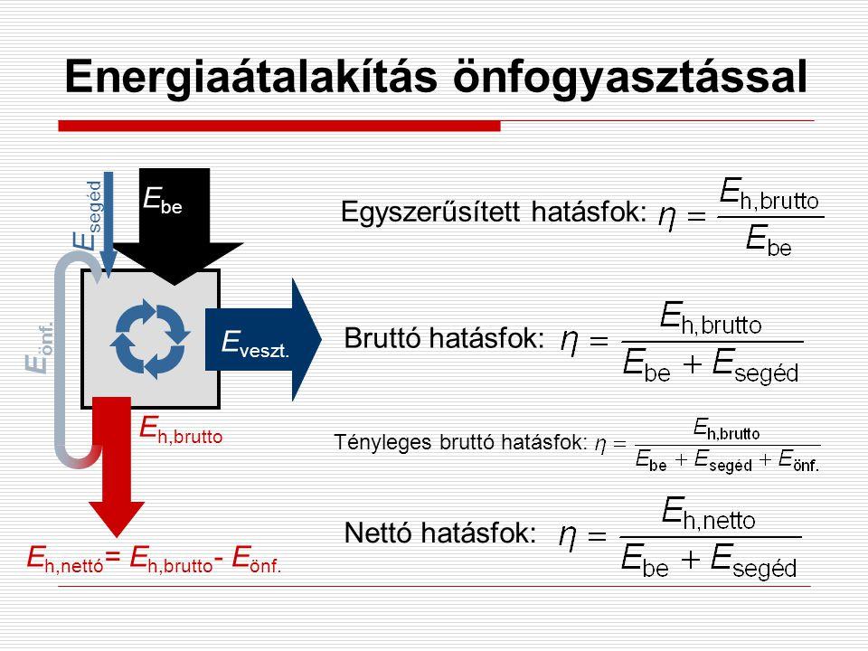 Energiaátalakítás önfogyasztással E be E veszt. E h,nettó = E h,brutto - E önf. E segéd E önf. E h,brutto Egyszerűsített hatásfok: Bruttó hatásfok: Ne