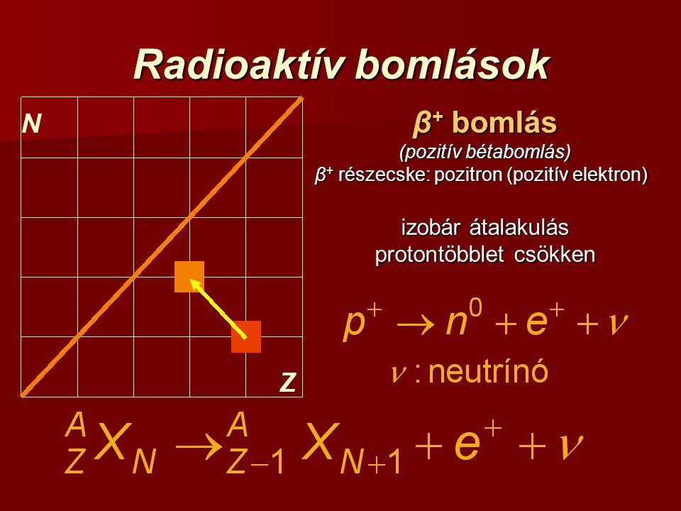 Radioaktív bomlások β + bomlás (pozitív bétabomlás) β + részecske: pozitron (pozitív elektron) izobár átalakulás protontöbblet csökken