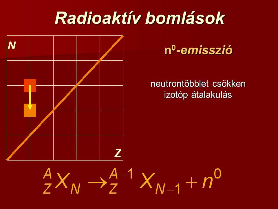 Radioaktív bomlások n 0 -emisszió neutrontöbblet csökken izotóp átalakulás
