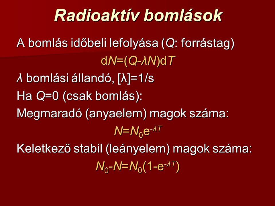 Radioaktív bomlások A bomlás időbeli lefolyása (Q: forrástag) dN=(Q-λN)dT λ bomlási állandó, [λ]=1/s Ha Q=0 (csak bomlás): Megmaradó (anyaelem) magok