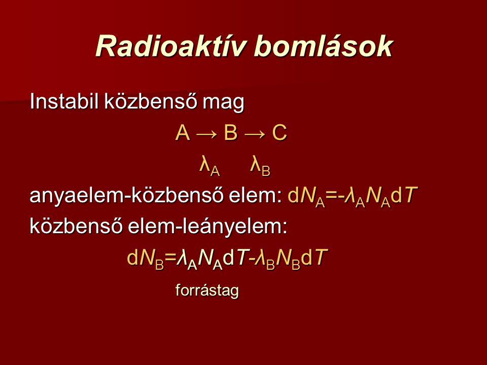 Radioaktív bomlások Instabil közbenső mag A → B → C λ A λ B λ A λ B anyaelem-közbenső elem: dN A =-λ A N A dT közbenső elem-leányelem: dN B =λ A N A d