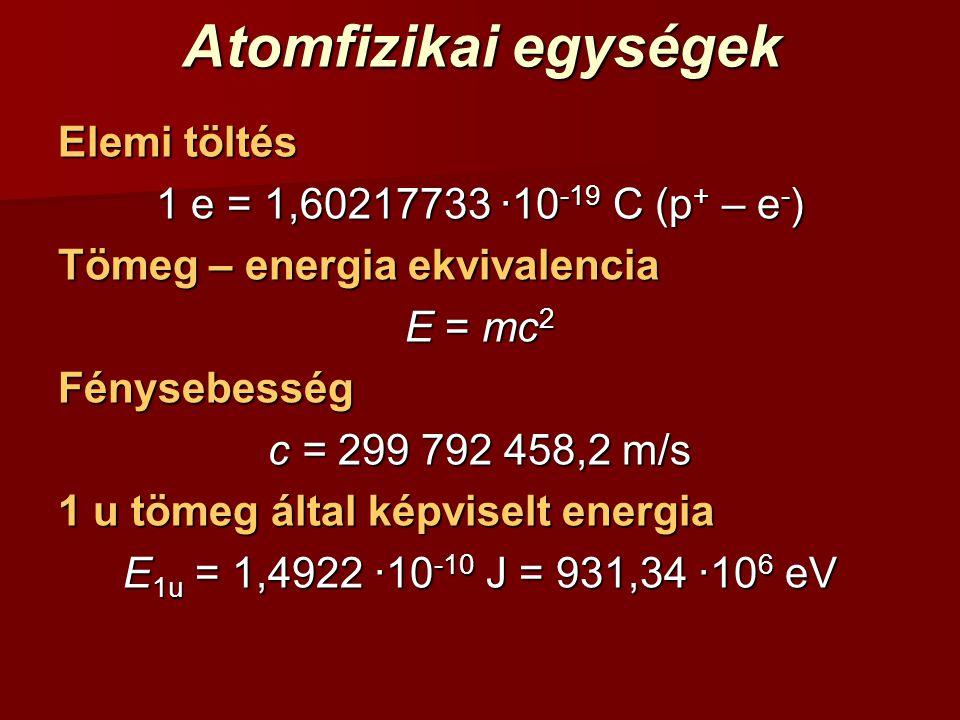 Magfizikai alapok Atomot és atommagot felépítő (főbb) részecskék: proton, jele p +, pozitív töltésű (+1 e), tömege 1,00727 u; proton, jele p +, pozitív töltésű (+1 e), tömege 1,00727 u; neutron, jele n 0, semleges töltésű, tömege 1,00866 u; neutron, jele n 0, semleges töltésű, tömege 1,00866 u; elektron, jele e -, negatív töltésű (-1 e), tömege 0,00055 u; elektron, jele e -, negatív töltésű (-1 e), tömege 0,00055 u; pozitron, jele e +, pozitív töltésű (+1 e), tömege 0,00055 u.