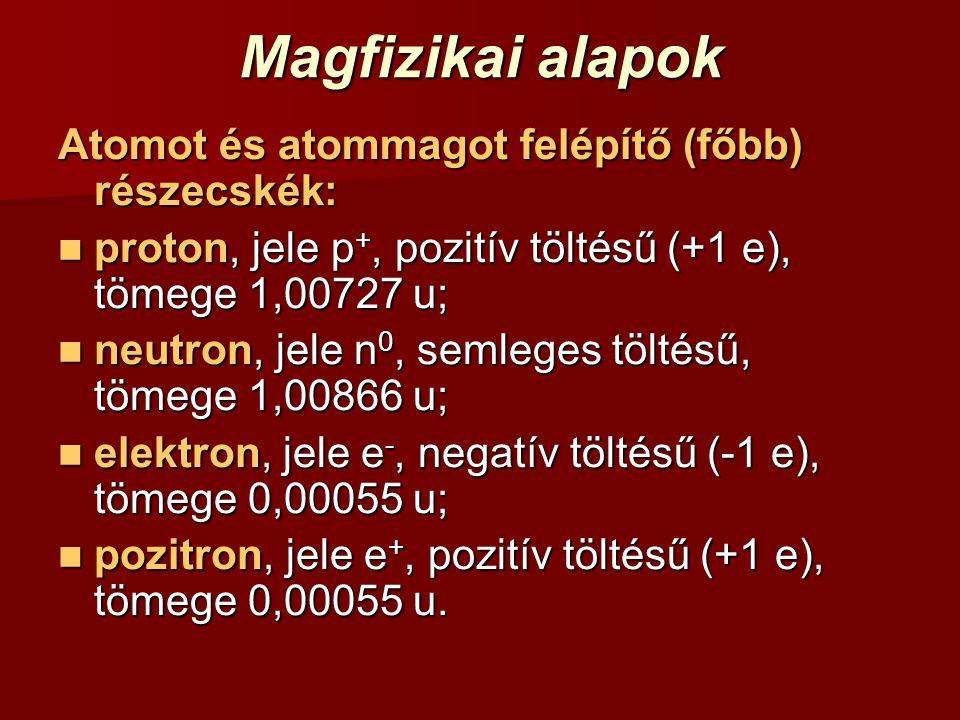 Magfizikai alapok Atomot és atommagot felépítő (főbb) részecskék: proton, jele p +, pozitív töltésű (+1 e), tömege 1,00727 u; proton, jele p +, pozití