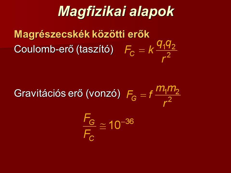 Magfizikai alapok Magrészecskék közötti erők Coulomb-erő (taszító) Gravitációs erő (vonzó)