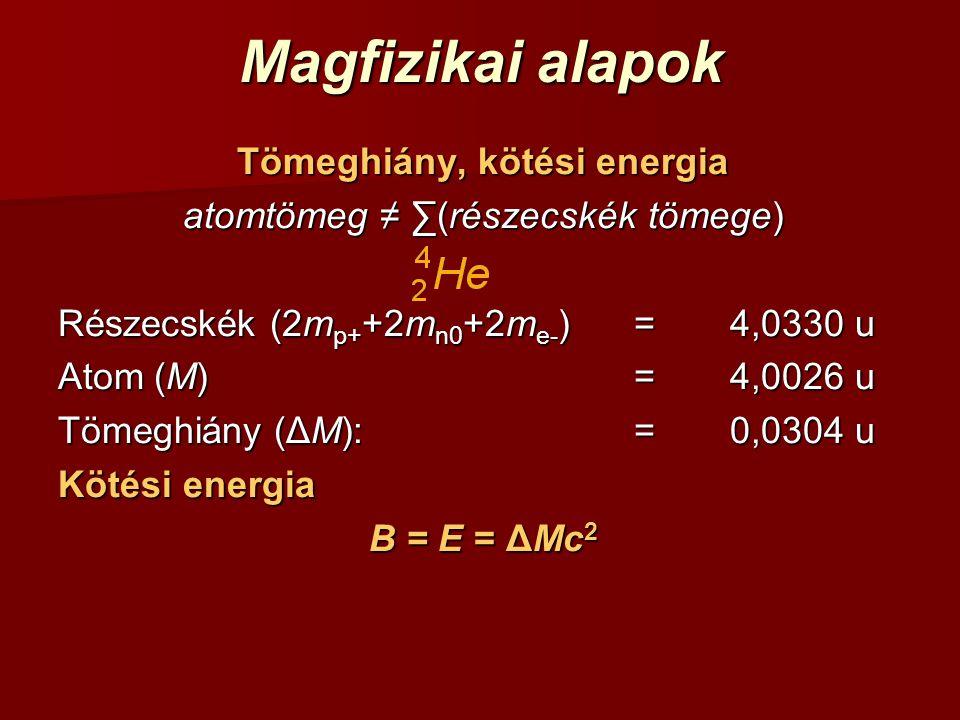 Magfizikai alapok Tömeghiány, kötési energia atomtömeg ≠ ∑(részecskék tömege) Részecskék (2m p+ +2m n0 +2m e- )=4,0330 u Atom(M)=4,0026 u Tömeghiány (