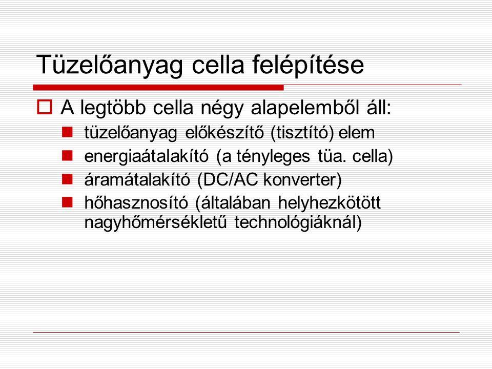 Tüzelőanyag cella felépítése  A legtöbb cella négy alapelemből áll: tüzelőanyag előkészítő (tisztító) elem energiaátalakító (a tényleges tüa. cella)