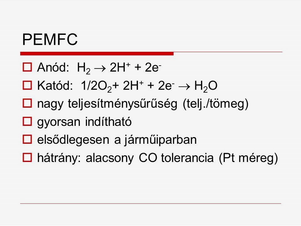 PEMFC  Anód: H 2  2H + + 2e -  Katód: 1/2O 2 + 2H + + 2e -  H 2 O  nagy teljesítménysűrűség (telj./tömeg)  gyorsan indítható  elsődlegesen a já