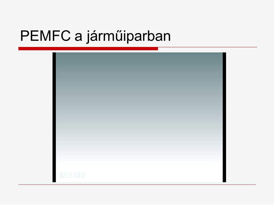 PEMFC a járműiparban
