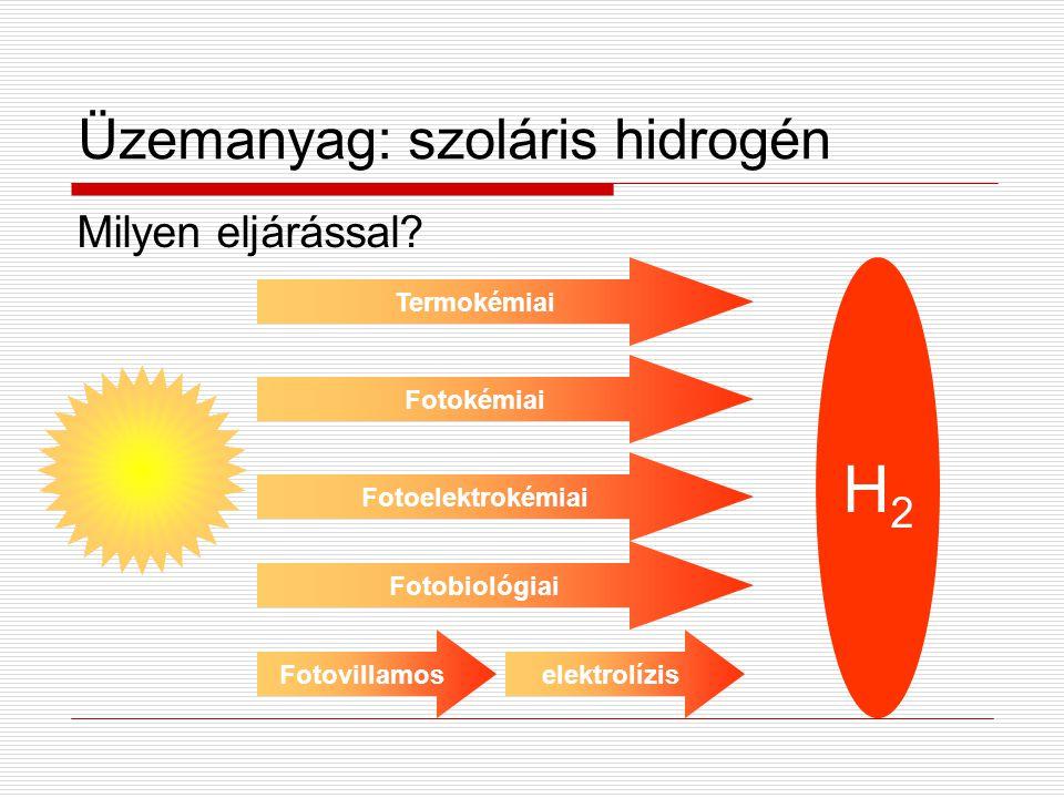 Üzemanyag: szoláris hidrogén Milyen eljárással? H2H2 Termokémiai Fotokémiai Fotoelektrokémiai Fotobiológiai Fotovillamoselektrolízis