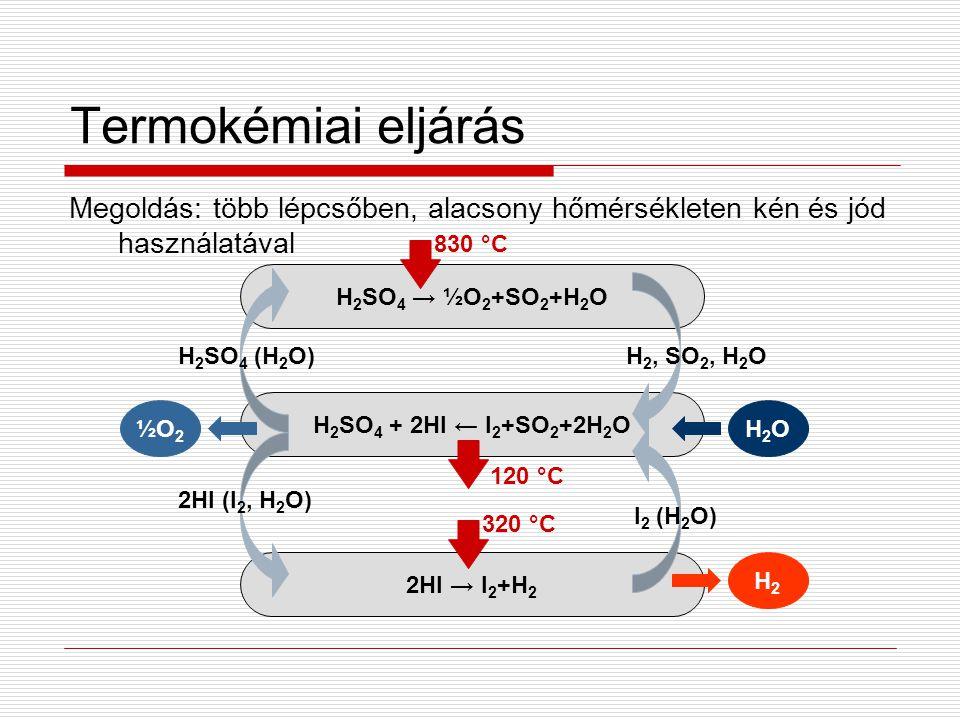 Termokémiai eljárás Megoldás: több lépcsőben, alacsony hőmérsékleten kén és jód használatával H 2 SO 4 → ½O 2 +SO 2 +H 2 O 830 °C H 2 SO 4 + 2HI ← I 2