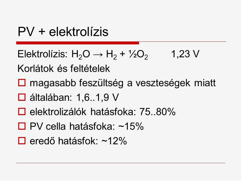 PV + elektrolízis Elektrolízis: H 2 O → H 2 + ½O 2 1,23 V Korlátok és feltételek  magasabb feszültség a veszteségek miatt  általában: 1,6..1,9 V  e