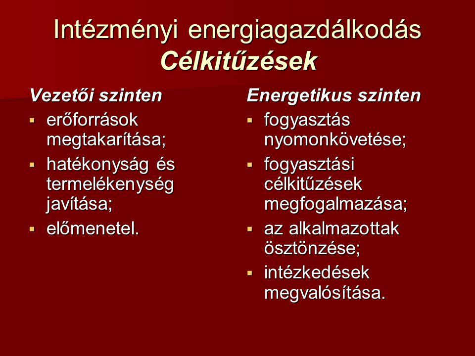 Intézményi energiagazdálkodás Energiapolitika Előnyök  célok világos megfogalmazása,  összehasonlítási és értékelési lehetőségek,  rögzített hatáskör,  elfogadás és támogatás.