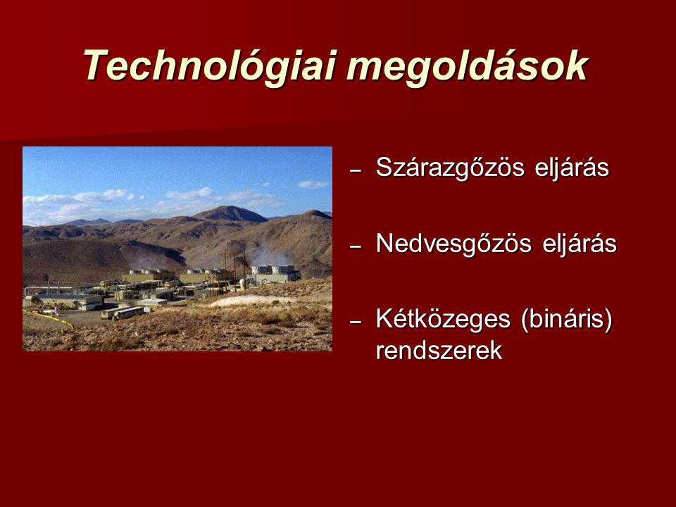Technológiai megoldások – Szárazgőzös eljárás – Nedvesgőzös eljárás – Kétközeges (bináris) rendszerek