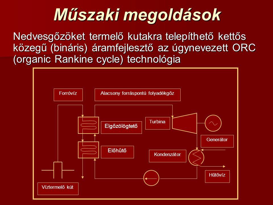 Műszaki megoldások Nedvesgőzöket termelő kutakra telepíthető kettős közegű (bináris) áramfejlesztő az úgynevezett ORC (organic Rankine cycle) technológia Víztermelő kút Forróvíz Elgőzölögtető Előhűtő Kondenzátor Hűtővíz Generátor Alacsony forráspontú folyadékgőz Turbina