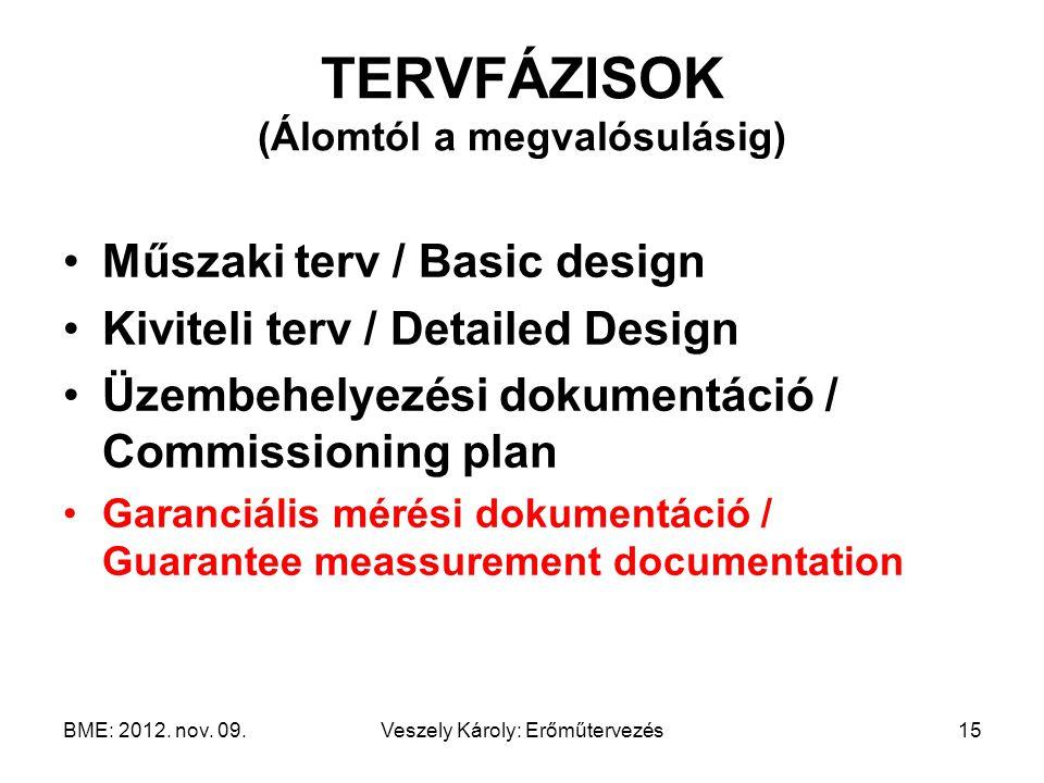 BME: 2012. nov. 09.Veszely Károly: Erőműtervezés15 TERVFÁZISOK (Álomtól a megvalósulásig) Műszaki terv / Basic design Kiviteli terv / Detailed Design