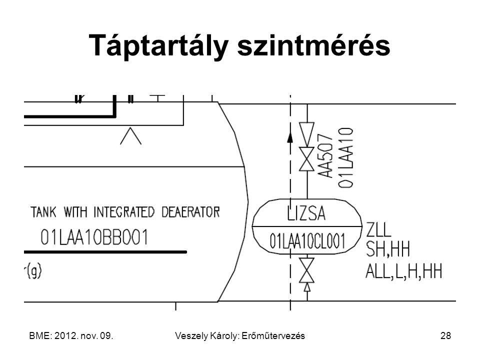 BME: 2012. nov. 09.Veszely Károly: Erőműtervezés28 Táptartály szintmérés
