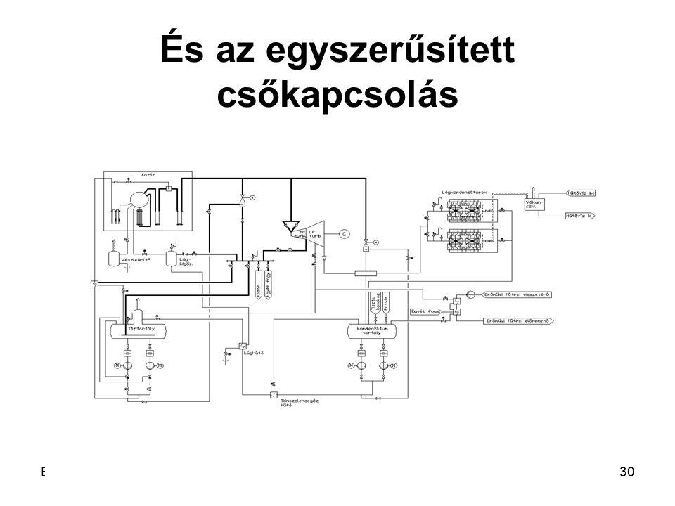 BME: 2012. nov. 09.Veszely Károly: Erőműtervezés30 És az egyszerűsített csőkapcsolás