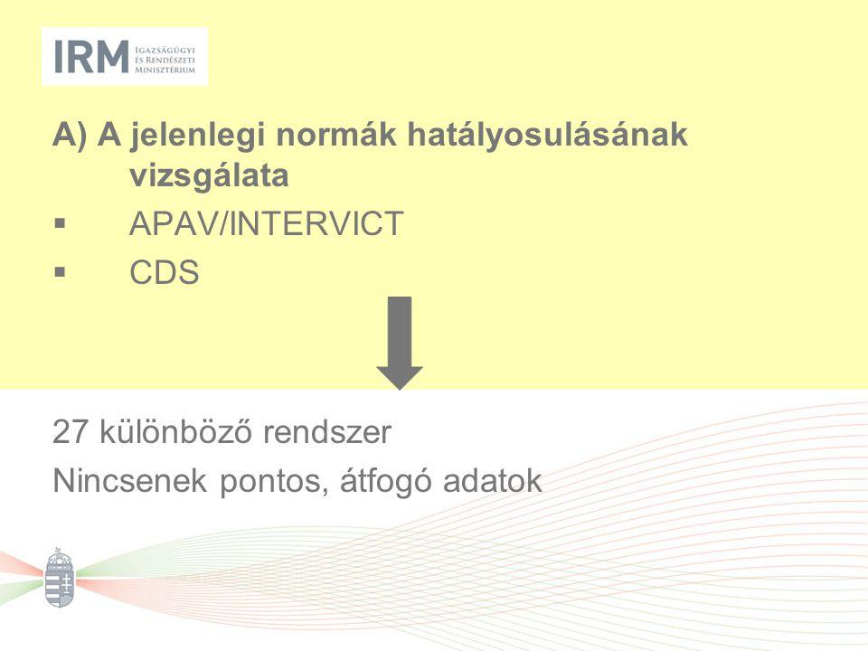 A) A jelenlegi normák hatályosulásának vizsgálata  APAV/INTERVICT  CDS 27 különböző rendszer Nincsenek pontos, átfogó adatok