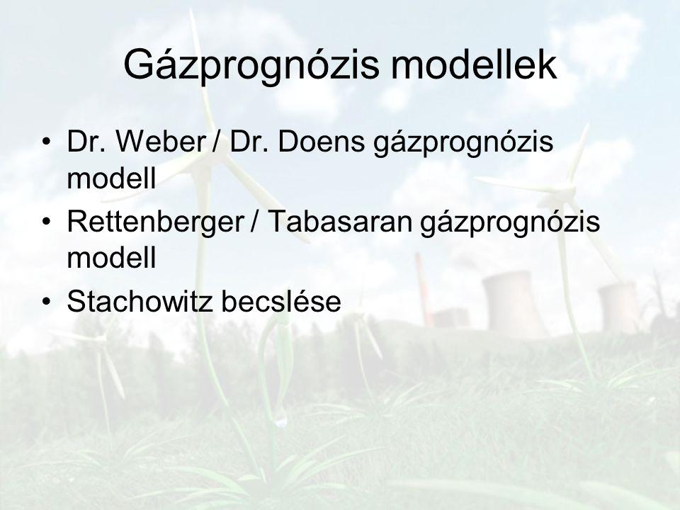 Gázprognózis modellek Dr. Weber / Dr. Doens gázprognózis modell Rettenberger / Tabasaran gázprognózis modell Stachowitz becslése