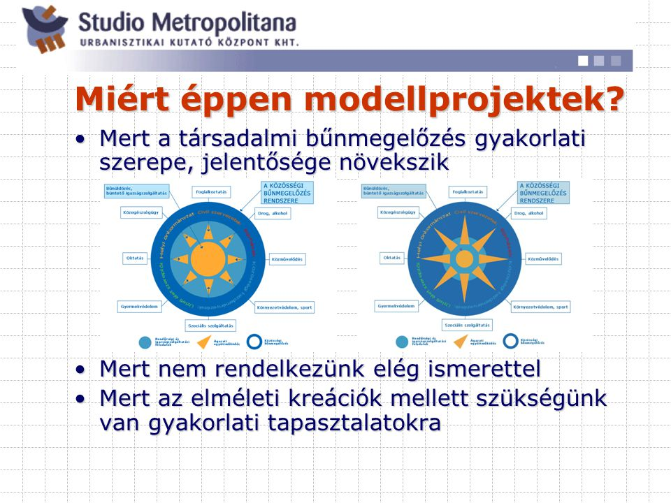Miért éppen modellprojektek.