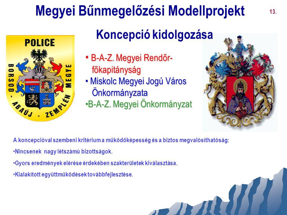 Megyei Bűnmegelőzési Modellprojekt Koncepció kidolgozása B-A-Z. Megyei Rendőr- B-A-Z. Megyei Rendőr- főkapitányság főkapitányság Miskolc Megyei Jogú V