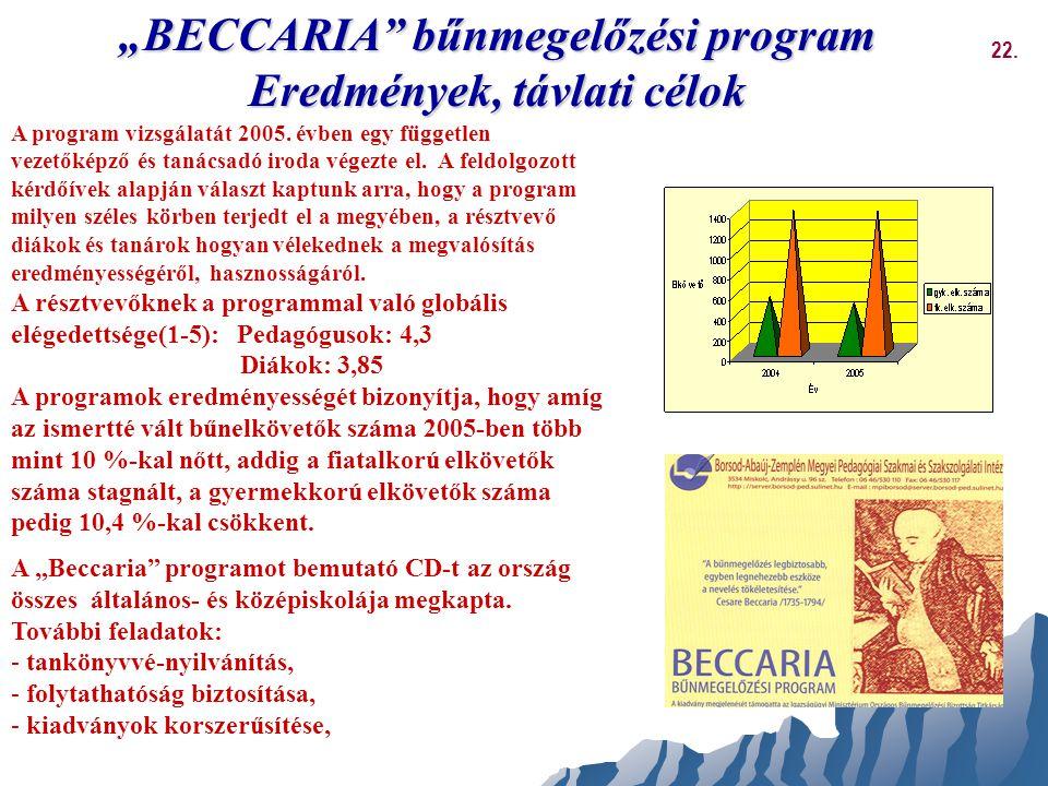 """""""BECCARIA"""" bűnmegelőzési program Eredmények, távlati célok A program vizsgálatát 2005. évben egy független vezetőképző és tanácsadó iroda végezte el."""
