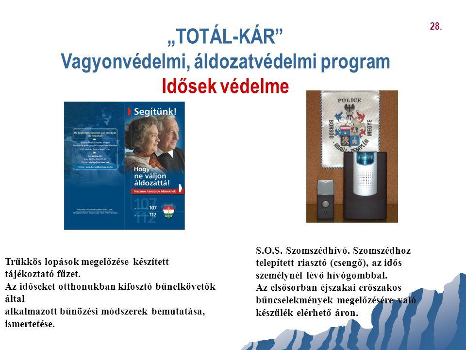 """""""TOTÁL-KÁR"""" Vagyonvédelmi, áldozatvédelmi program Idősek védelme Trükkös lopások megelőzése készített tájékoztató füzet. Az időseket otthonukban kifos"""