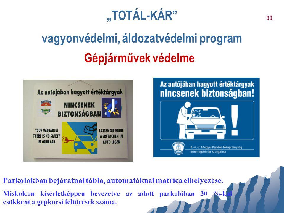 """""""TOTÁL-KÁR"""" vagyonvédelmi, áldozatvédelmi program Gépjárművek védelme Parkolókban bejáratnál tábla, automatáknál matrica elhelyezése. Miskolcon kísérl"""
