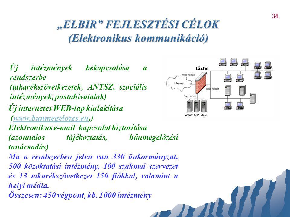 """""""ELBIR"""" FEJLESZTÉSI CÉLOK (Elektronikus kommunikáció) Új intézmények bekapcsolása a rendszerbe (takarékszövetkezetek, ANTSZ, szociális intézmények, po"""