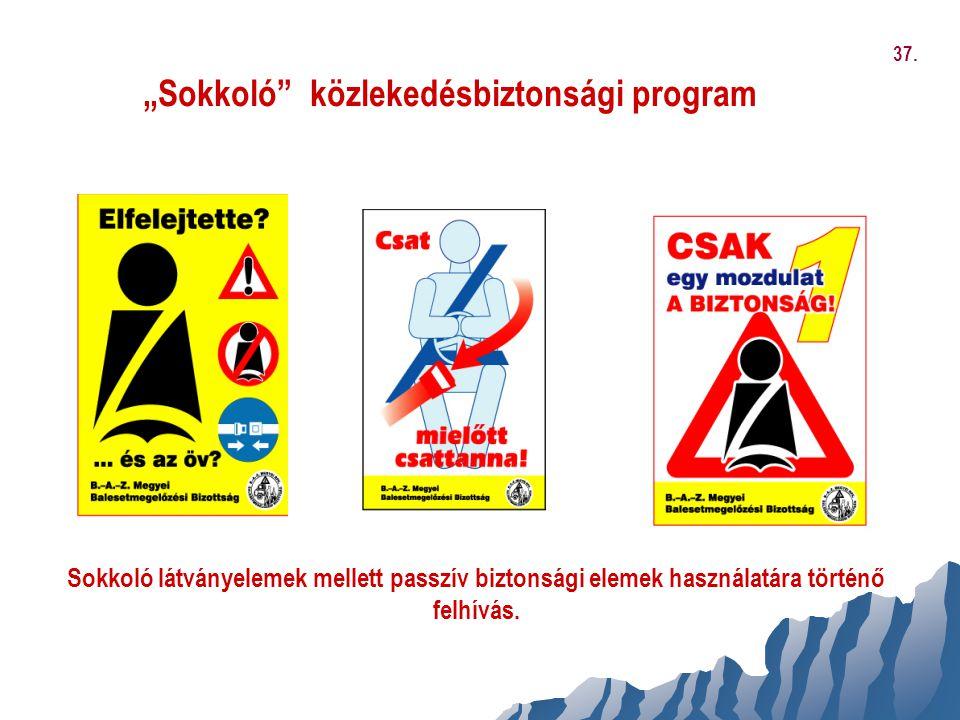 """""""Sokkoló"""" közlekedésbiztonsági program Sokkoló látványelemek mellett passzív biztonsági elemek használatára történő felhívás. 37."""