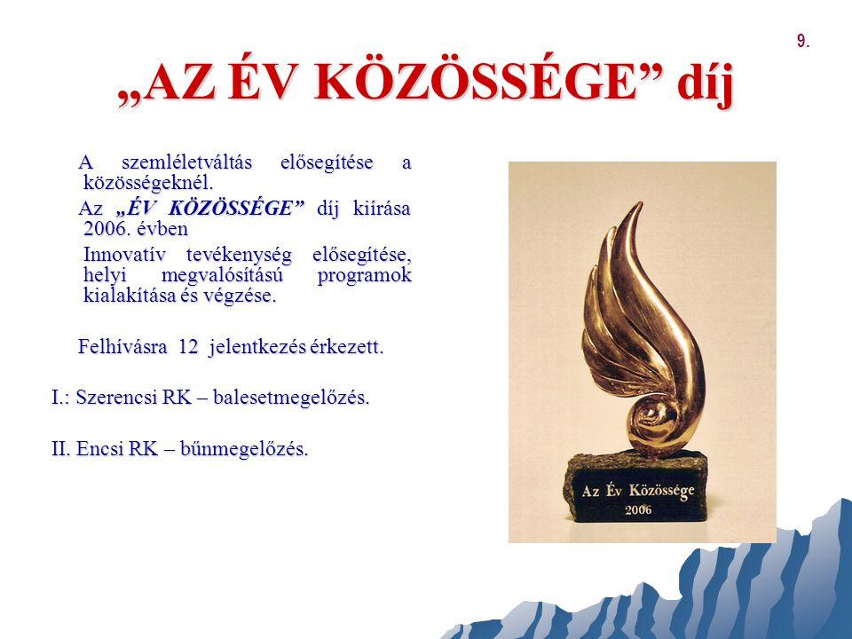"""""""AZ ÉV KÖZÖSSÉGE"""" díj A szemléletváltás elősegítése a közösségeknél. A szemléletváltás elősegítése a közösségeknél. Az """"ÉV KÖZÖSSÉGE"""" díj kiírása 2006"""