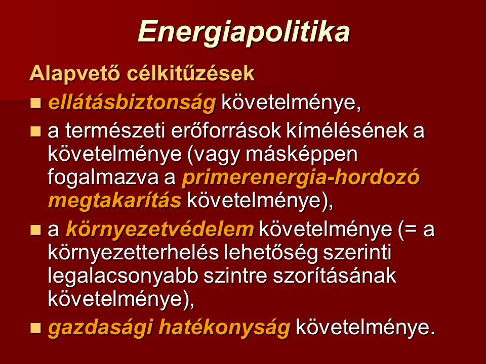 Energiapolitika Alapvető célkitűzések ellátásbiztonság követelménye, ellátásbiztonság követelménye, a természeti erőforrások kímélésének a követelménye (vagy másképpen fogalmazva a primerenergia-hordozó megtakarítás követelménye), a természeti erőforrások kímélésének a követelménye (vagy másképpen fogalmazva a primerenergia-hordozó megtakarítás követelménye), a környezetvédelem követelménye (= a környezetterhelés lehetőség szerinti legalacsonyabb szintre szorításának követelménye), a környezetvédelem követelménye (= a környezetterhelés lehetőség szerinti legalacsonyabb szintre szorításának követelménye), gazdasági hatékonyság követelménye.