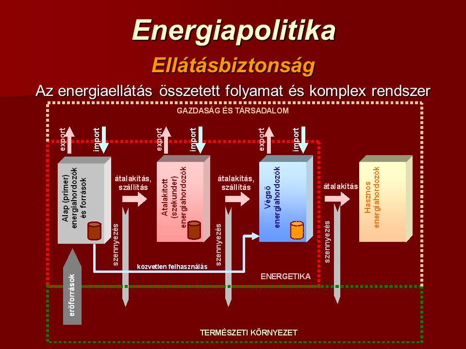 EnergiapolitikaEllátásbiztonság 1.helyettesíthetőség (korlátozott) 2.