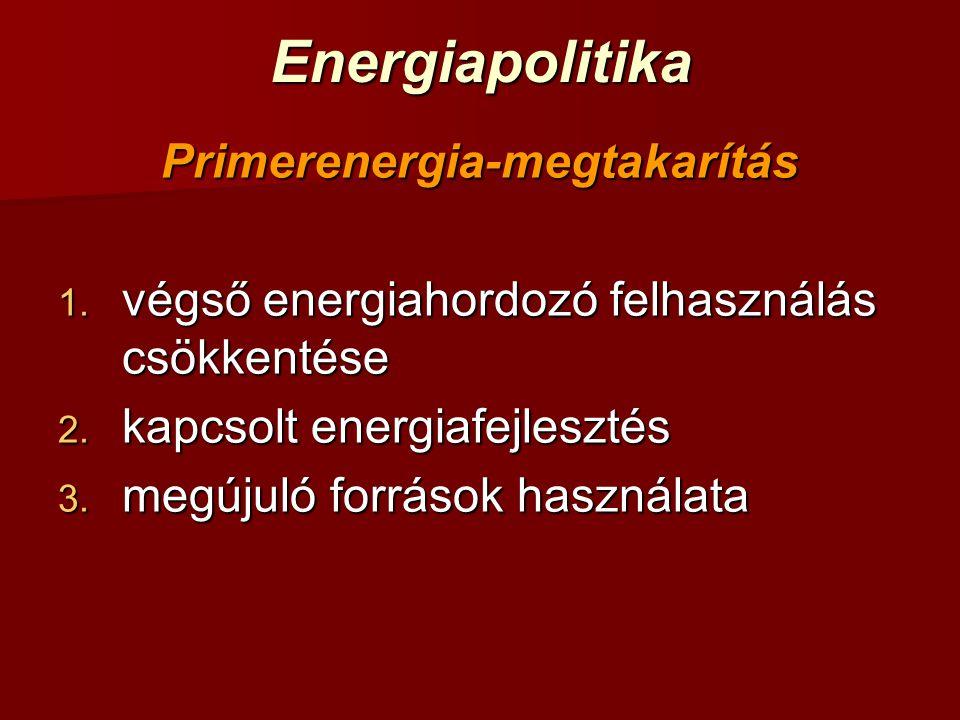 EnergiapolitikaPrimerenergia-megtakarítás 1. végső energiahordozó felhasználás csökkentése 2.
