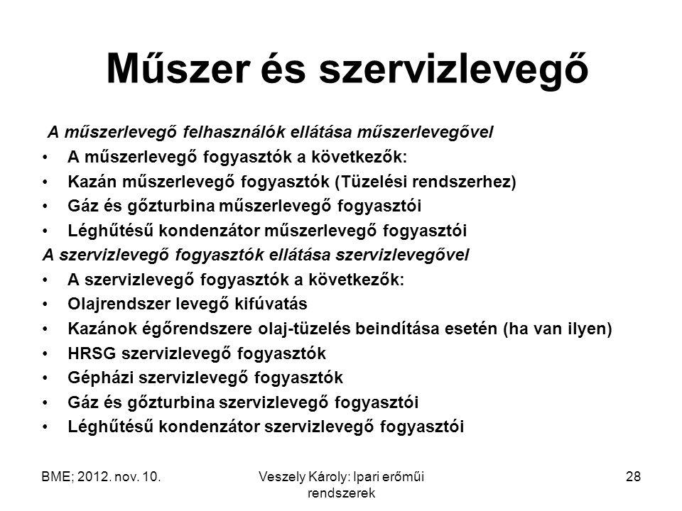 BME; 2012.nov.