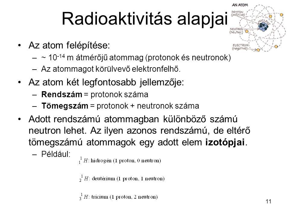 11 Radioaktivitás alapjai Az atom felépítése: –~ 10 -14 m átmérőjű atommag (protonok és neutronok) –Az atommagot körülvevő elektronfelhő. Az atom két