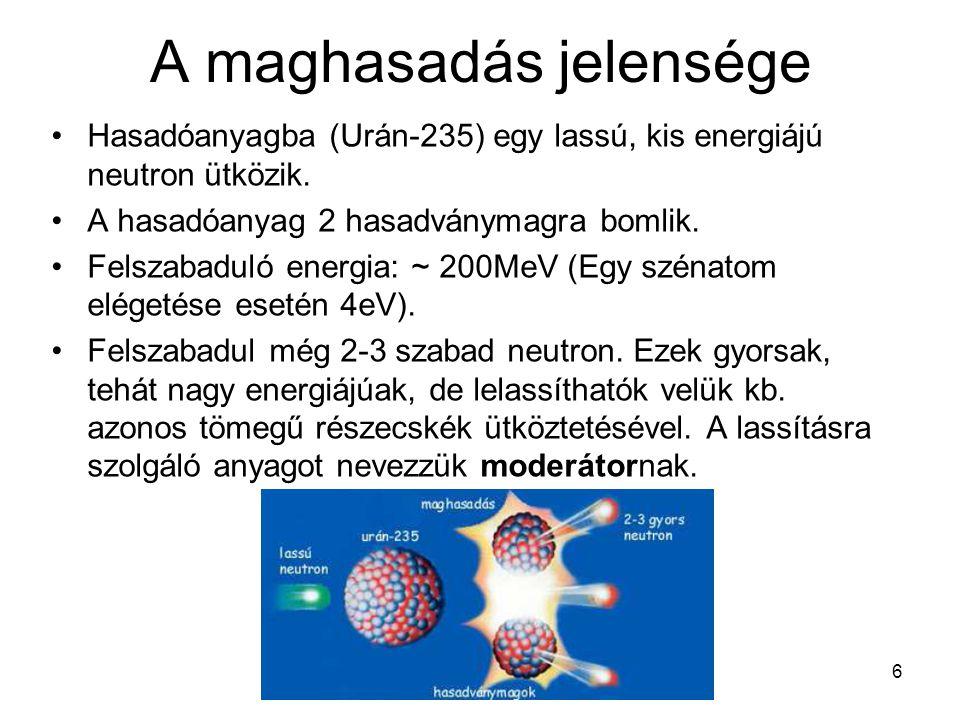 6 A maghasadás jelensége Hasadóanyagba (Urán-235) egy lassú, kis energiájú neutron ütközik. A hasadóanyag 2 hasadványmagra bomlik. Felszabaduló energi