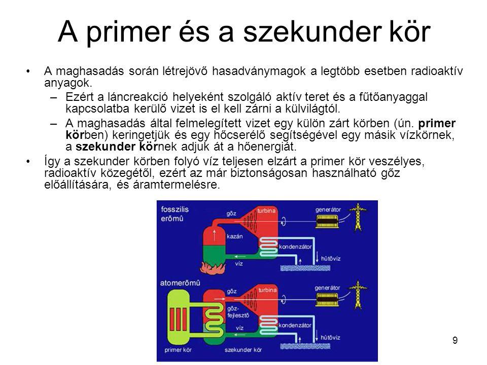 9 A primer és a szekunder kör A maghasadás során létrejövő hasadványmagok a legtöbb esetben radioaktív anyagok. –Ezért a láncreakció helyeként szolgál