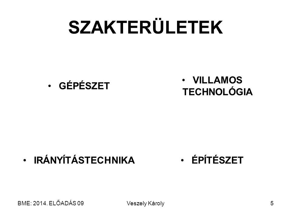 BME: 2014.ELŐADÁS 09 Veszely Károly6 Gázturbina Hőhaszn.