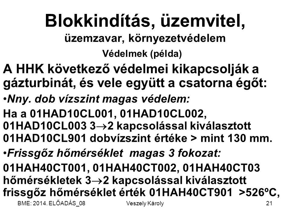 BME: 2014. ELŐADÁS_08Veszely Károly21 Blokkindítás, üzemvitel, üzemzavar, környezetvédelem Védelmek (példa) A HHK következő védelmei kikapcsolják a gá
